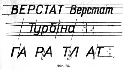Креслярські шрифти основи